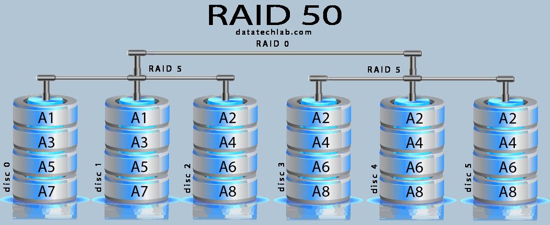 raid-50